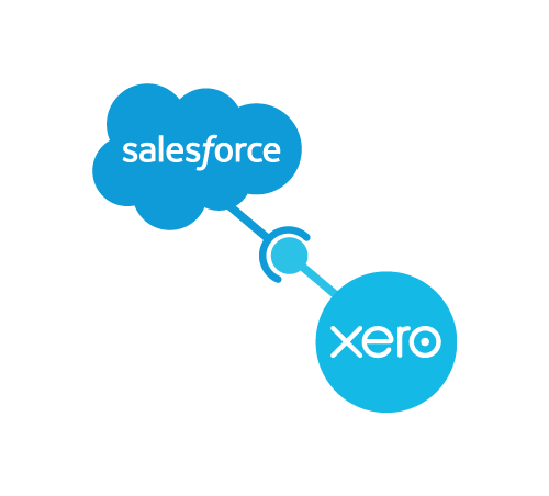 Salesforce and Xero Accounting Integration
